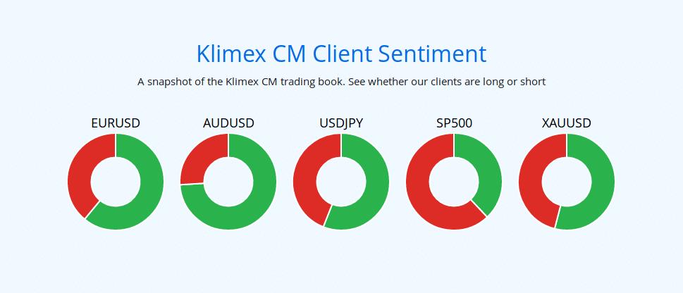 Social Klimex CM