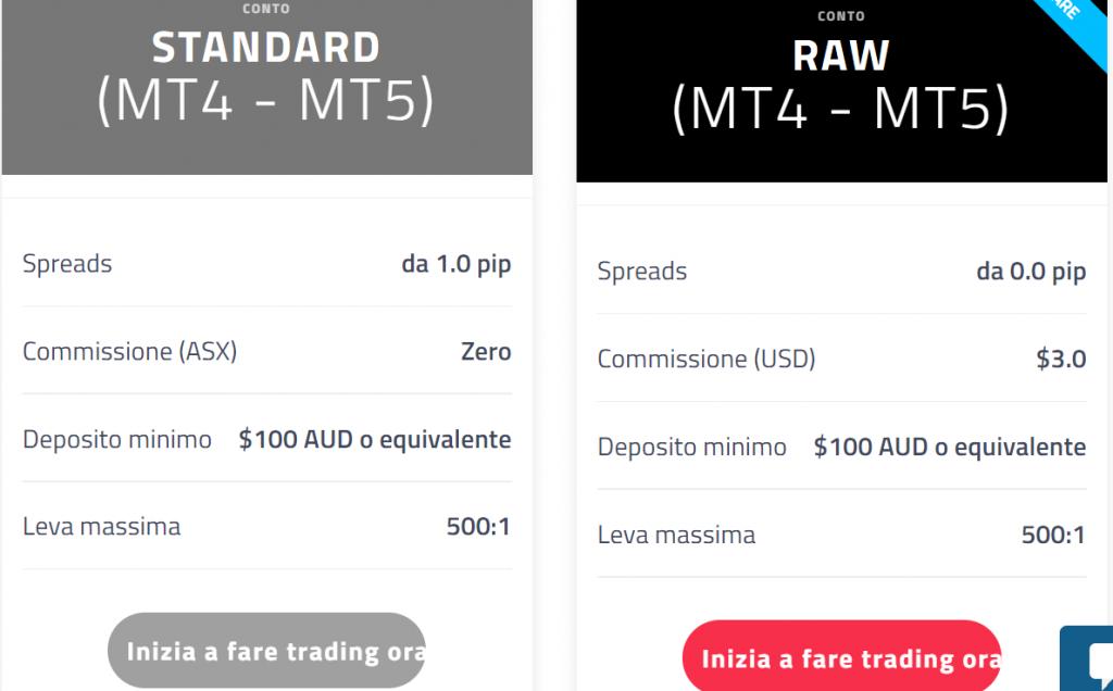 conto standard e conto raw fp markets